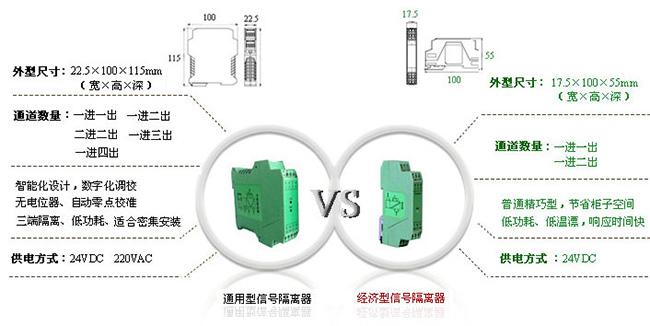 通用型隔离器与经济型隔离器