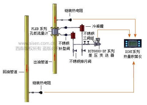导热油炉热量计量系统