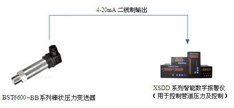 XSDD智能数字显示报警仪系统配套示意图