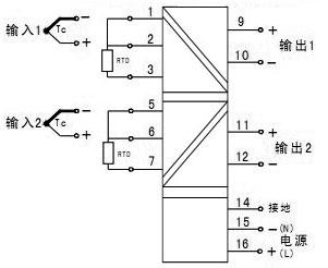 双路热电偶/热电阻输入,双路输出(二进二出)