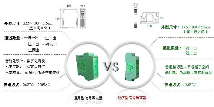 通用型隔离器与经济型隔离器对比