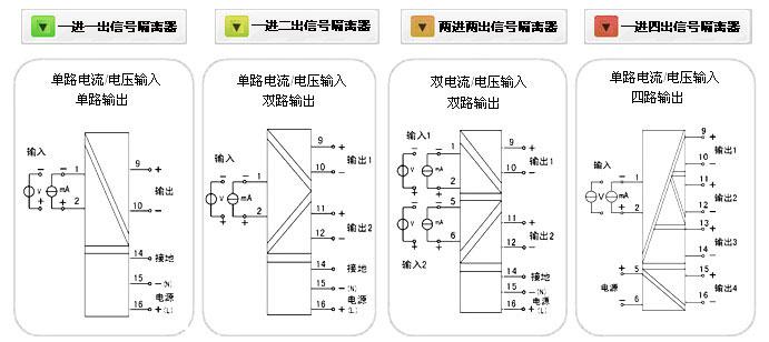 信号隔离器接线图