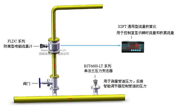 泥水一体化工程计量系统安装示意图(防腐型电磁流量计)