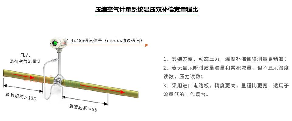 压缩空气流量计能源计量系统