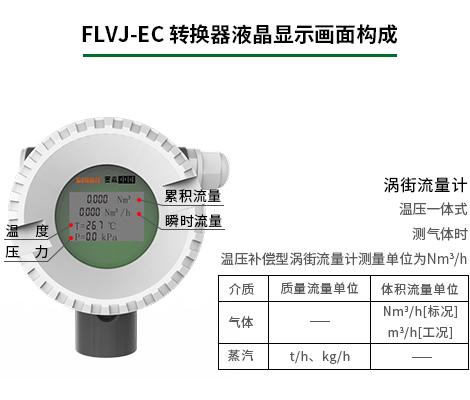 温压一体式涡街流量计转换器液晶显示画面构成