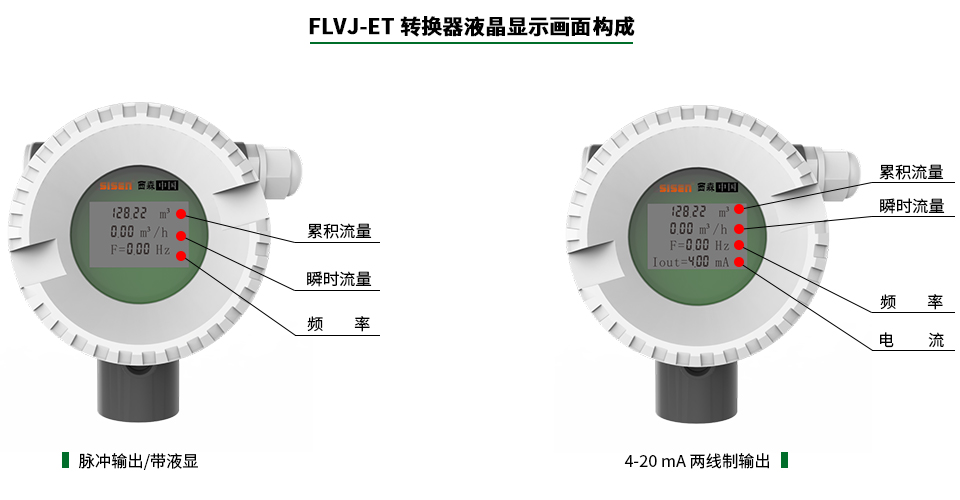 插入式涡街流量计转换器液晶显示画面构成
