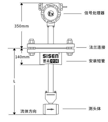 插入式涡街流量计尺寸图