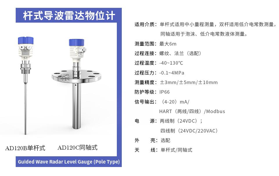 AD120B/AD120C杆式雷达物位计