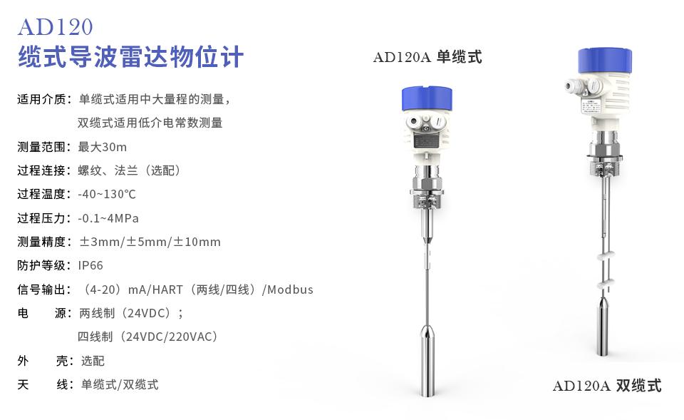 西森中国AD120缆式导波雷达物位计
