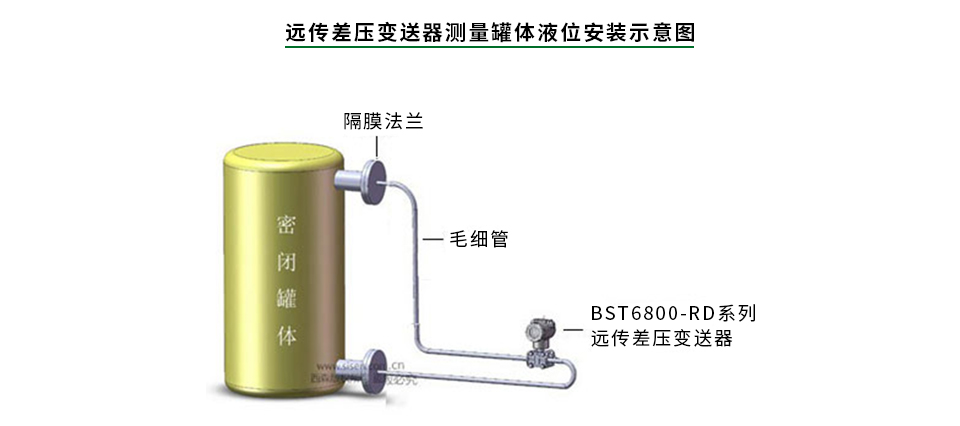 远传差压变送器安装示意图