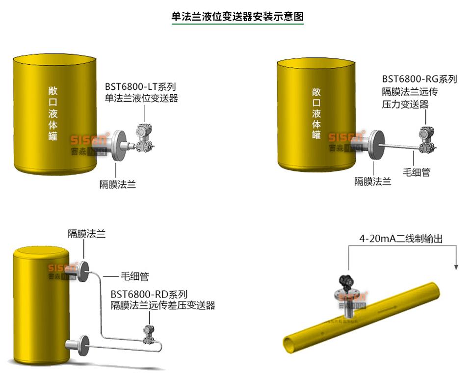 单法兰液位变送器安装示意图