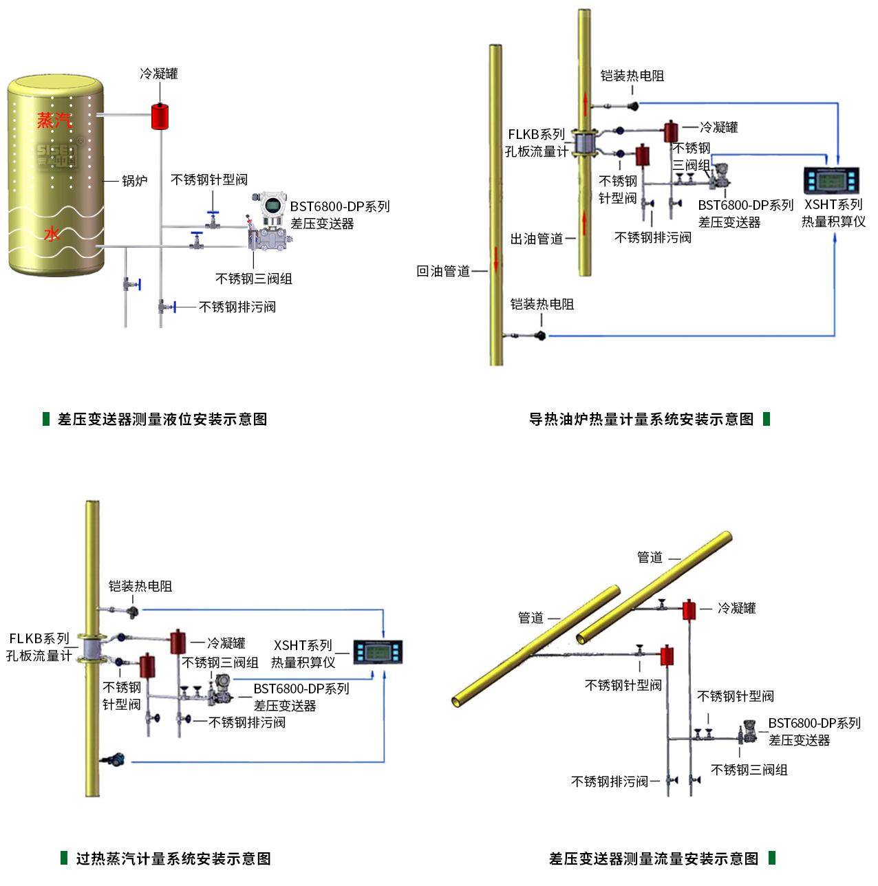 差压变送器能源计量系统