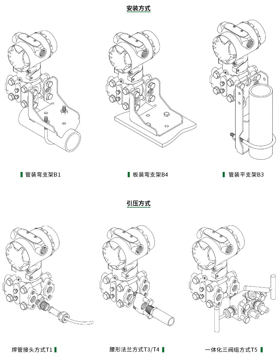 智能型压力变送器安装方式