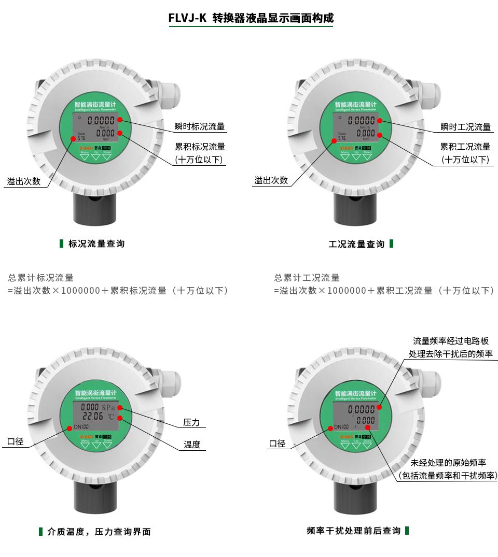 压缩空气流量计转换器液晶显示画面构成