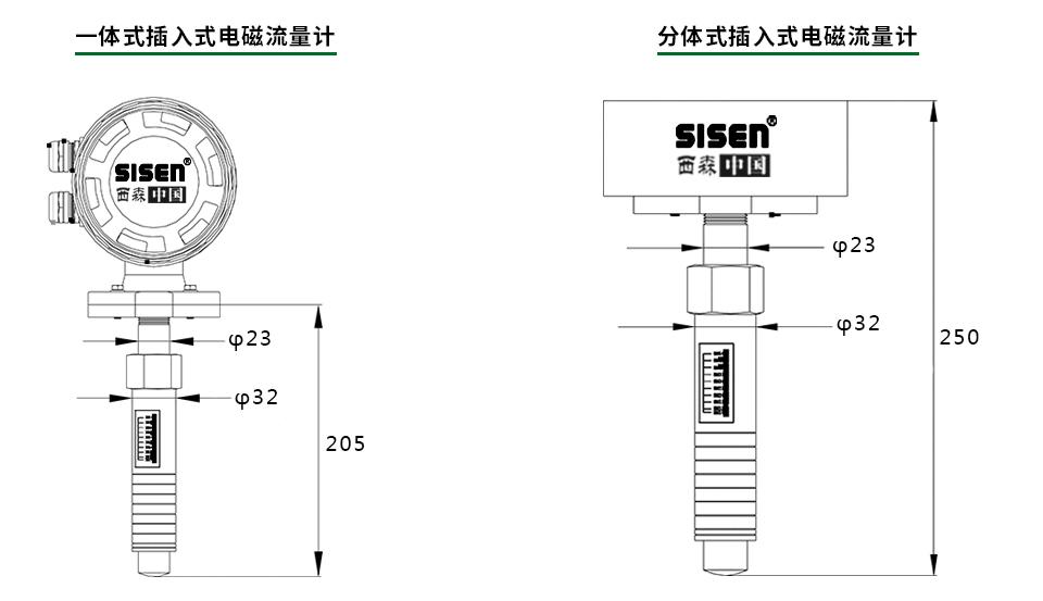 插入式电磁流量计产品尺寸