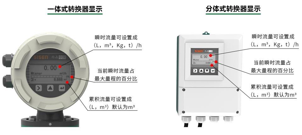 污水电磁流量计转换器特点