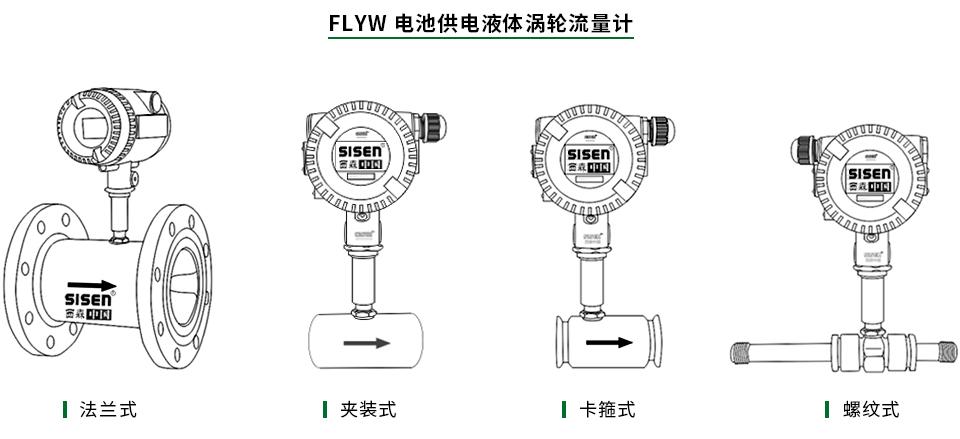 电池供电液体涡轮流量计产品尺寸