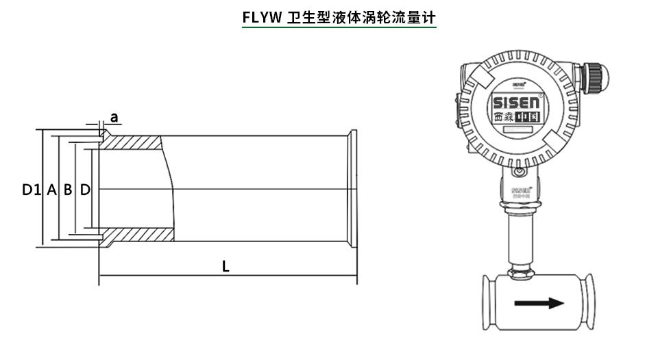 卫生型液体涡轮流量计产品尺寸