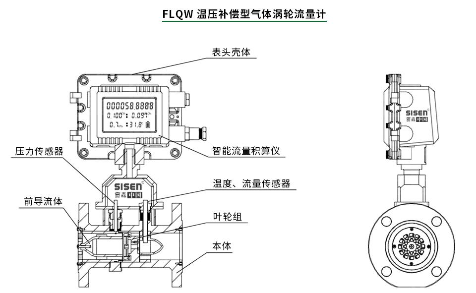 温压补偿型气体涡轮流量计结构图