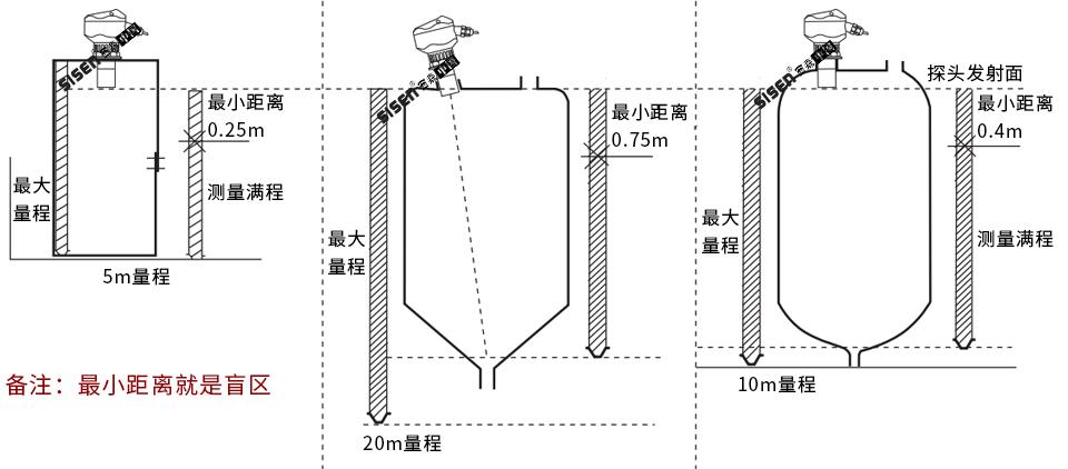 AD3800超声波液位计安装指南
