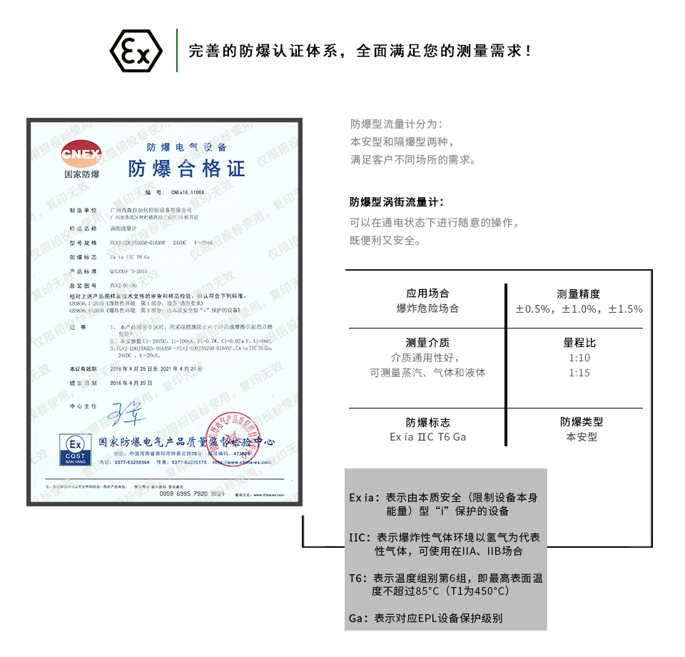 FLVJ防爆型涡街流量计防爆认证