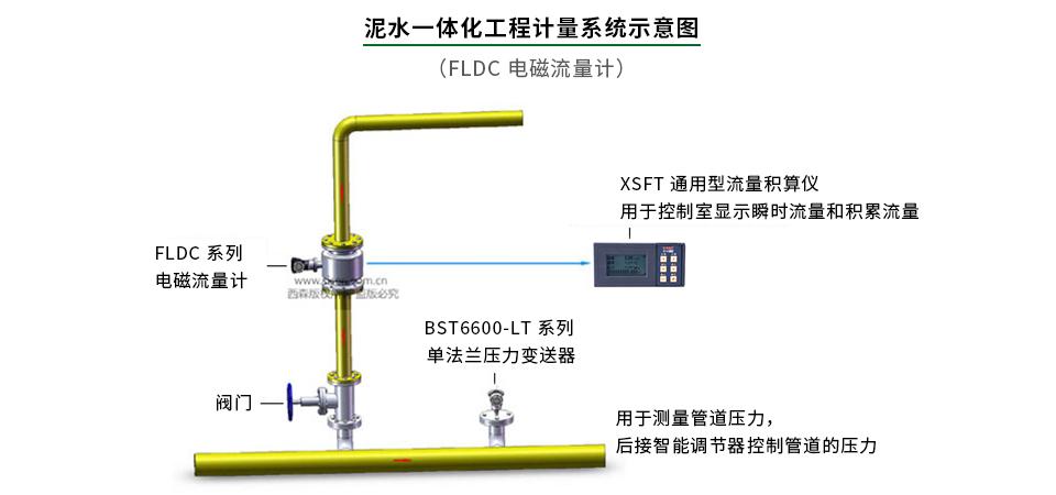 污水电磁流量计系统示意图