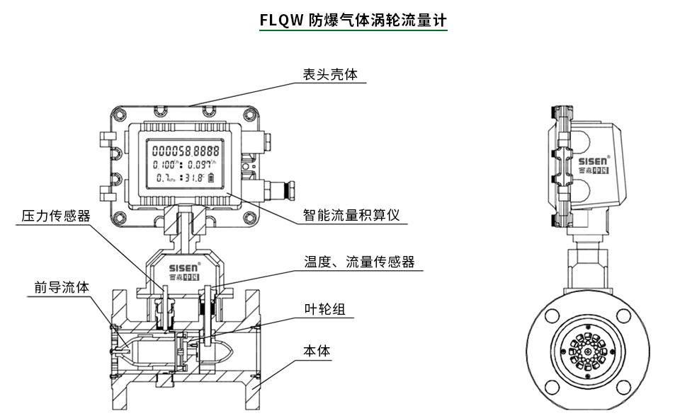 防爆气体涡轮流量计厂家