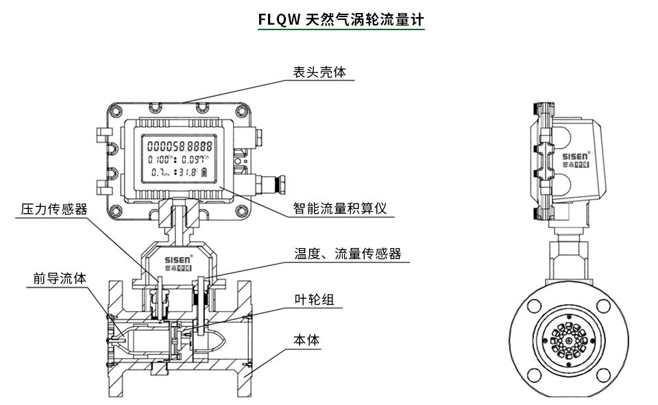 天然气涡轮流量计工作原理