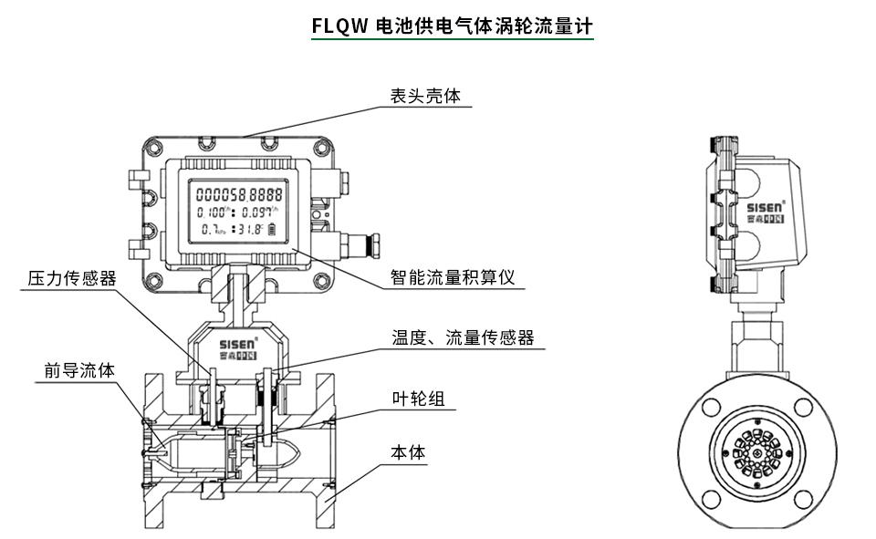 西森电池供电气体涡轮流量计结构尺寸图
