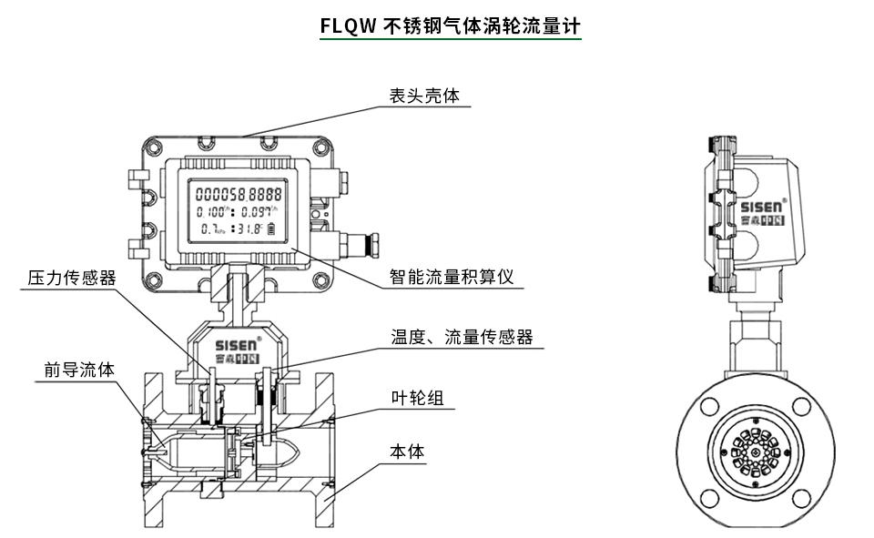 不锈钢气体涡轮流量计结构图