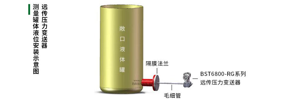 远传压力变送器安装示意图